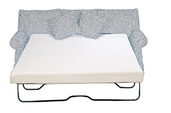 The Eco Mattress Store Sleeper Sofa Memory Foam Mattress